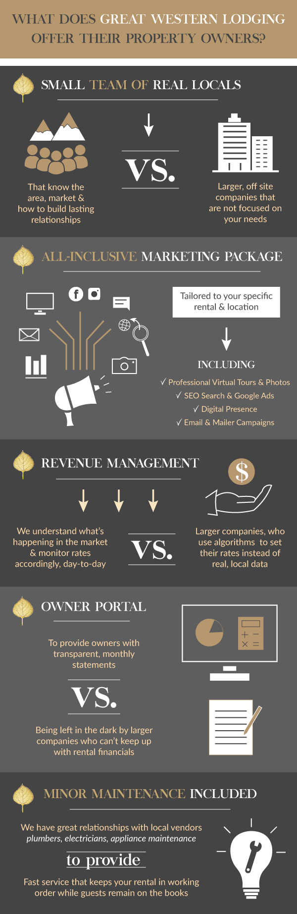 Great Western Lodging Property Management Infographic