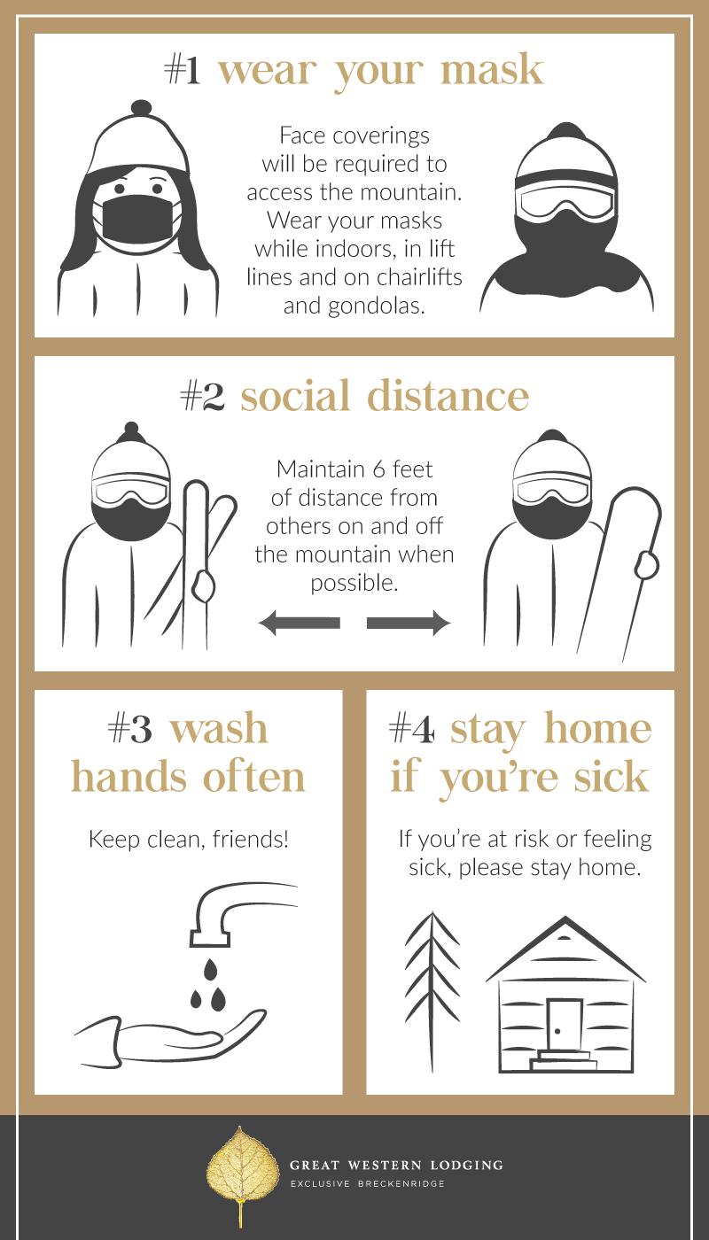 COVID-19 Infographic for Ski Season